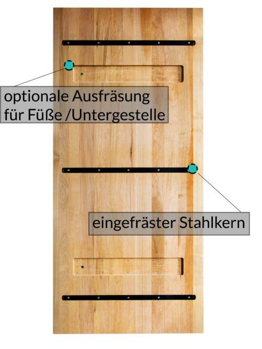 Unteransicht einer massiven Tischplatte mit Stahlkernen